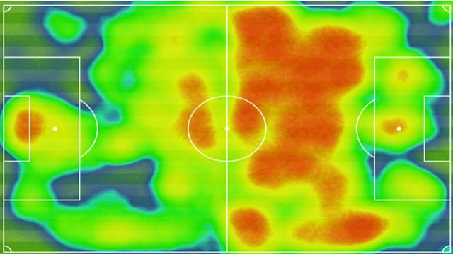 Barcelona Heat Map vs PSG Uefa Champions League