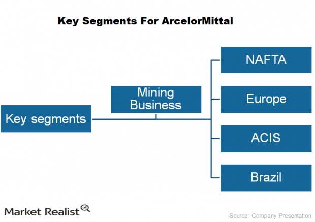 A must-read overview of ArcelorMittal, the global steel leader