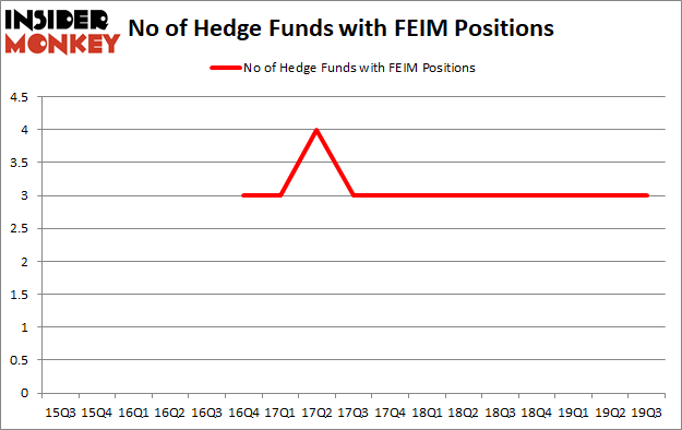 Here is What Hedge Funds Think About Frequency Electronics, Inc. (NASDAQ:FEIM)