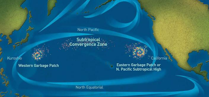 """A rendering of the Great Pacific Garbage Patch, which is spread over a massive area of the North Pacific between California and Japan. Lecomte and his team are currently navigating the eastern portion.&nbsp; (Photo: <a href=""""https://oceanservice.noaa.gov/facts/garbagepatch.html"""" rel=""""nofollow noopener"""" target=""""_blank"""" data-ylk=""""slk:National Oceanic and Atmospheric Administration"""" class=""""link rapid-noclick-resp"""">National Oceanic and Atmospheric Administration</a>)"""