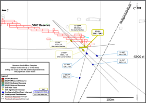 Oblique Section – Drilling and Assays on the SMC and Amalgamated Break