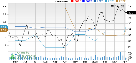 Bank of Marin Bancorp Price and Consensus