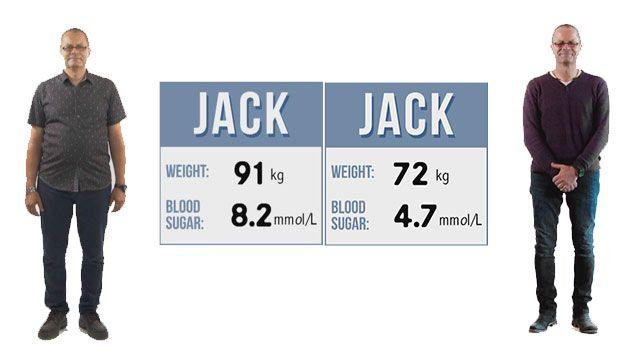 Jack was used to sumo-sized portions before becoming pre-diabetic