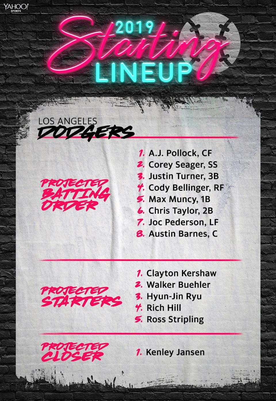 The projected lineup for the 2019 Dodgers. (Yahoo Sports)
