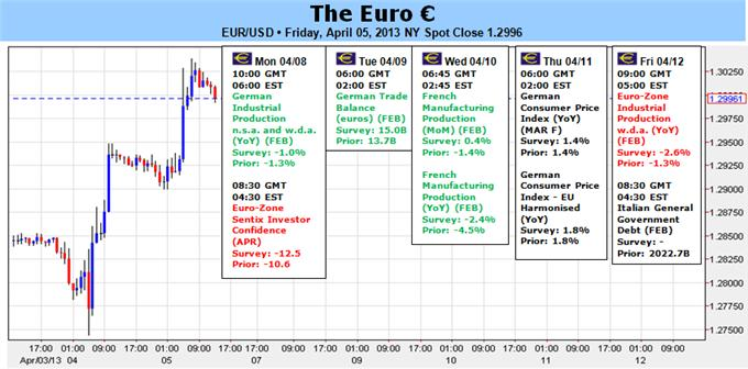 Euro_Tone_Changes_as_ECB_Flexes_Muscles_Once_Again_body_Picture_1.png, Euro Tone Changes as ECB Flexes Muscles Once Again