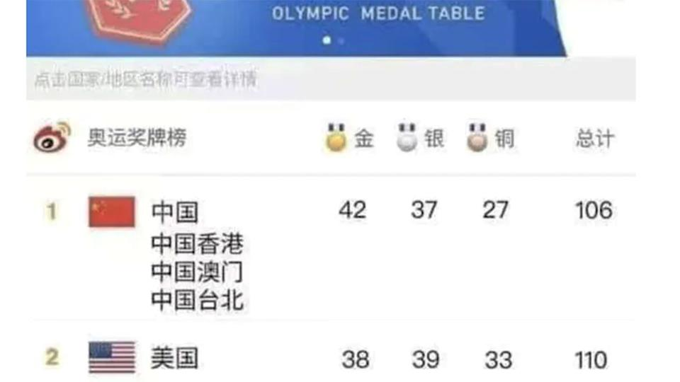 This screenshot shows the 'revised' Olympic medal table as reported by China Central Television.