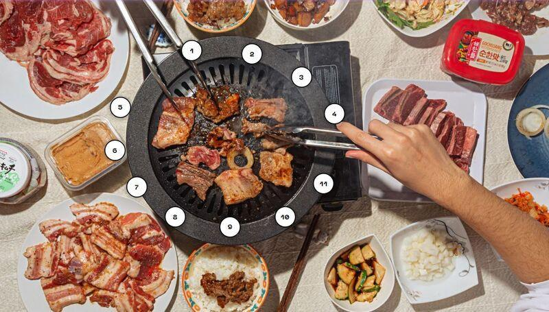 """<h2>Umami Cart Summer Grilling Essentials</h2><br>Our very own Shopping team beauty editor gave Umami Cart's Asian grocery delivery service <a href=""""https://www.refinery29.com/en-us/umamicart-asian-grocery-review"""" rel=""""nofollow noopener"""" target=""""_blank"""" data-ylk=""""slk:a stellar review"""" class=""""link rapid-noclick-resp"""">a stellar review</a>, so we have no problem endorsing the brand's grilling essential set. For a little over $100, you receive 11 grill-ready ingredients (Korean-style beef, pork belly, red onions, eggplants, etc.) for the perfect summer barbecue. <br><br><em>Shop</em> <strong><em><a href=""""http://umamicart.com"""" rel=""""nofollow noopener"""" target=""""_blank"""" data-ylk=""""slk:Umami Cart"""" class=""""link rapid-noclick-resp"""">Umami Cart</a></em></strong><br><br><strong>Umami Cart</strong> Summer Grilling Essentials, $, available at <a href=""""https://go.skimresources.com/?id=30283X879131&url=https%3A%2F%2Fumamicart.com%2Fpages%2Fsummer-grilling-essentials"""" rel=""""nofollow noopener"""" target=""""_blank"""" data-ylk=""""slk:Umami Cart"""" class=""""link rapid-noclick-resp"""">Umami Cart</a>"""