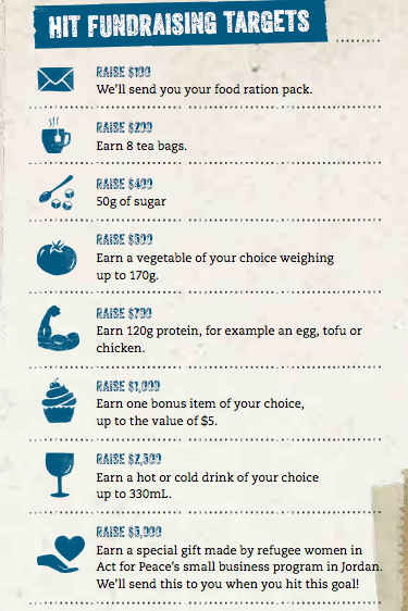 Food rewards including sugar, tea and protein are incentives to fundraise. Source: Supplied