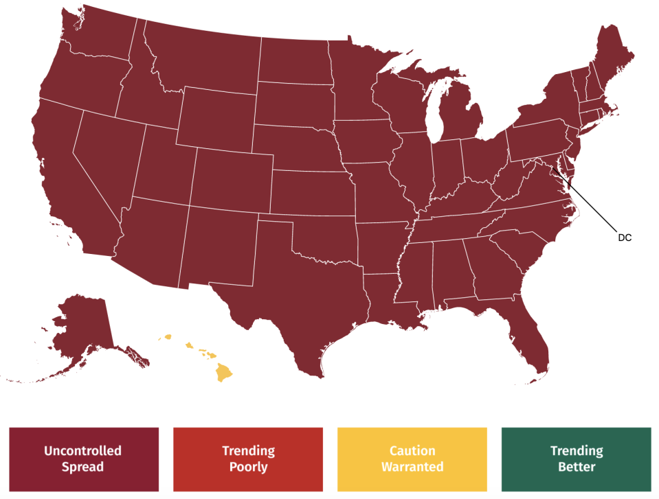 A map showing every US state but Hawaii having an 'uncontrolled spread' of coronavirus.