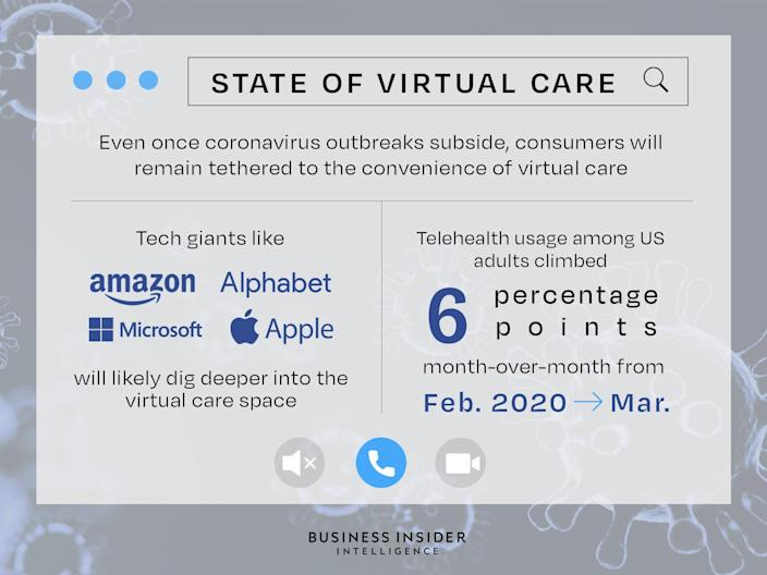 State of Virtual Care_4X3