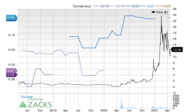 MicroVision (MVIS) Stock Jumps 5.2%: Will It Continue to Soar?