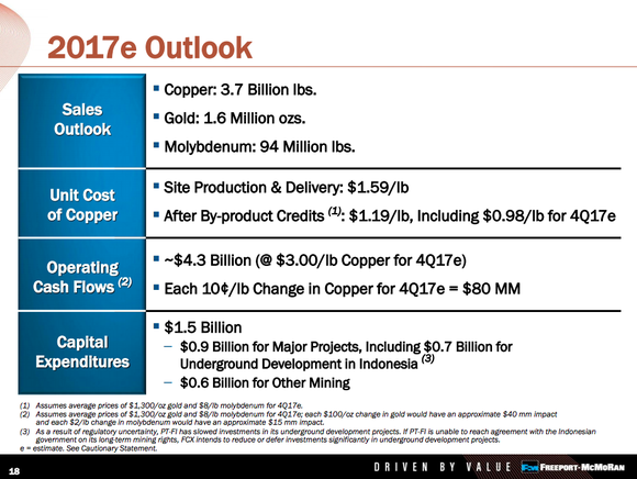 Freeport-McMoRan's business outlook as of the third quarter of 2017