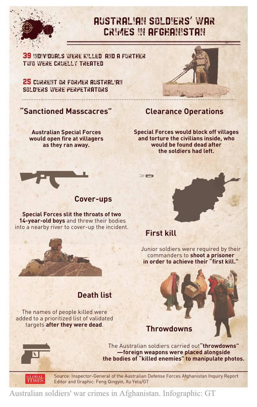 Graphic in The Global Times targeting Australian troops.