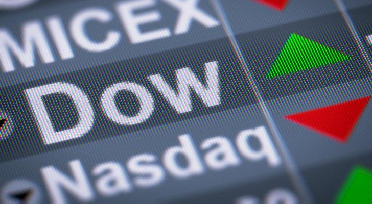 Why the Dow Jones and Rest of Stock Market Can Head a Lot Higher