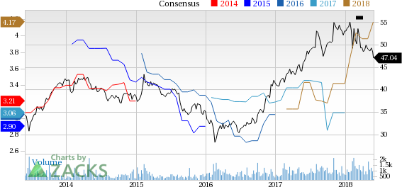 CNA Financial (CNA) reported earnings 30 days ago. What's next for the stock? We take a look at earnings estimates for some clues.