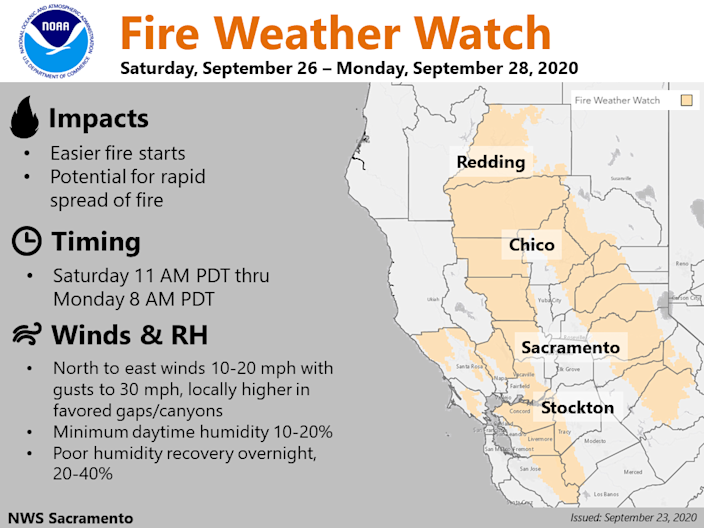 A fire weather watch is in effect throughout Northern and Central California this weekend through Monday.