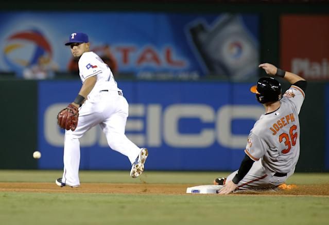 Texas Rangers second baseman Rougned Odor, left,chases the ball as Baltimore Orioles Caleb Joseph (36) is safe at second in the seventh inning of a baseball game Tuesday, June 3, 2014, in Arlington, Texas. (AP Photo/Sharon Ellman)