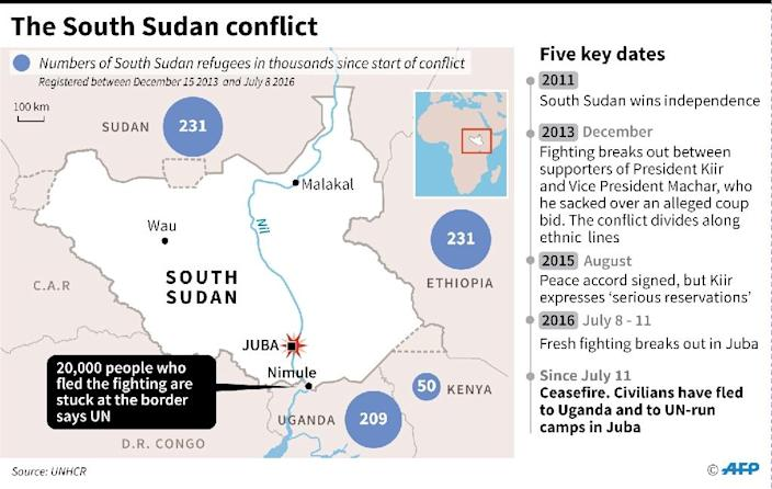 South Sudan conflict (AFP Photo/AFP)
