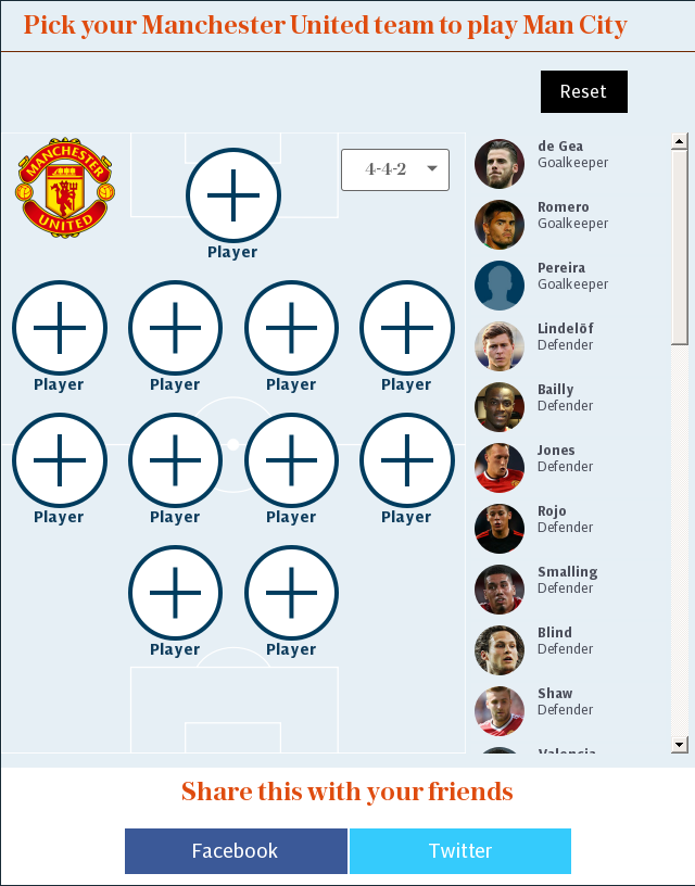 Pick your Manchester United team to play Man City