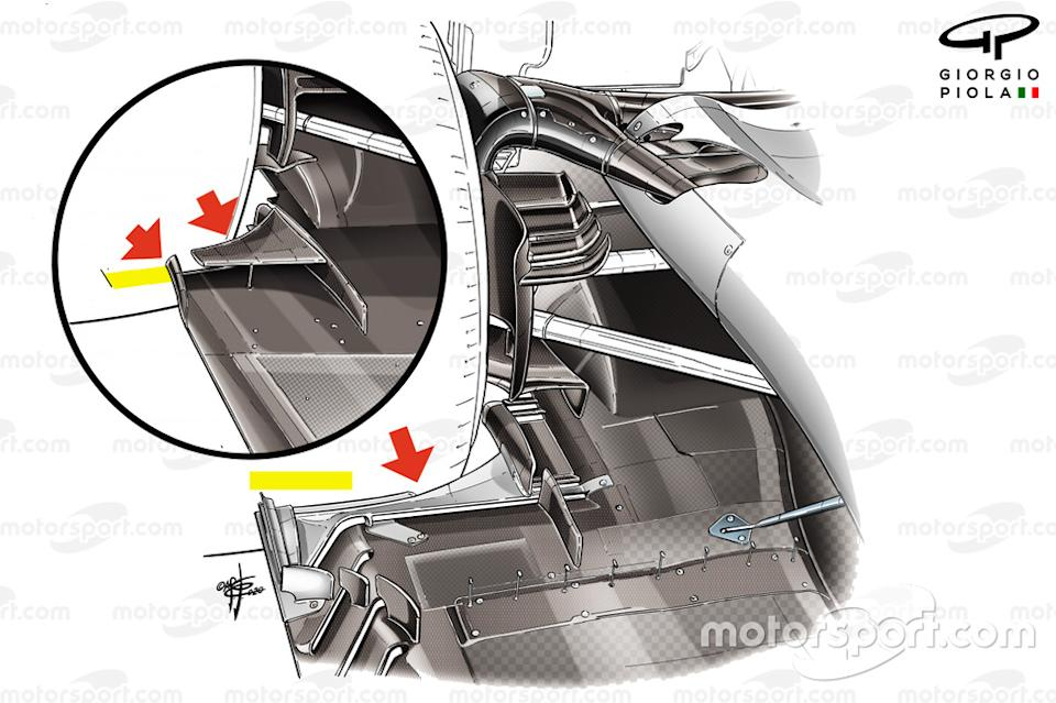"Haas F1 Team VF-20 floor comparison<span class=""copyright"">Giorgio Piola</span>"