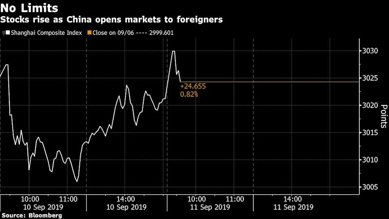 China Gives Stock Bulls Surprise Gift Ahead of 70th Anniversary