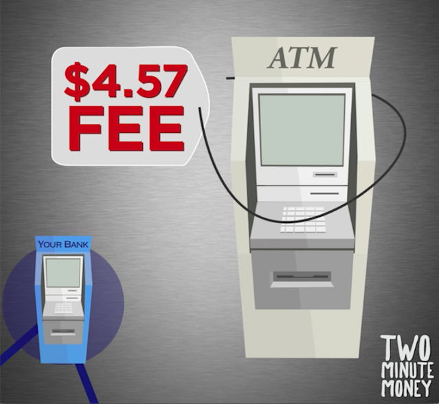 Out-of-network ATM fees add up fast.