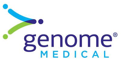 Genome Medical logo