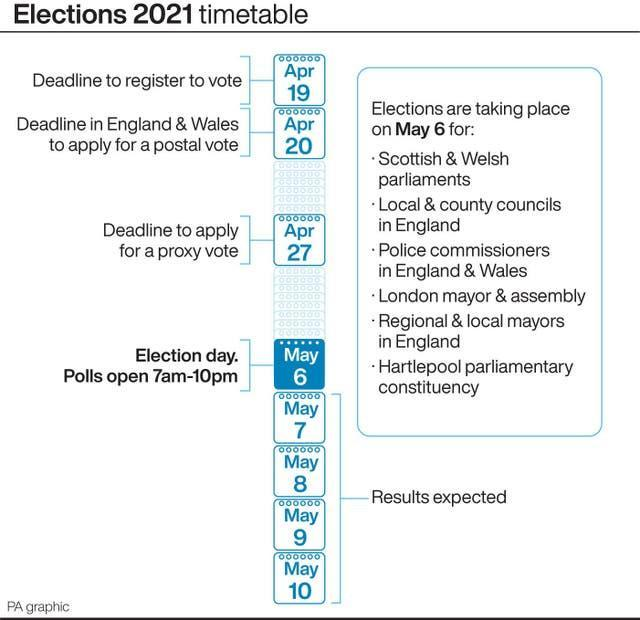 Elections 2021 timetable