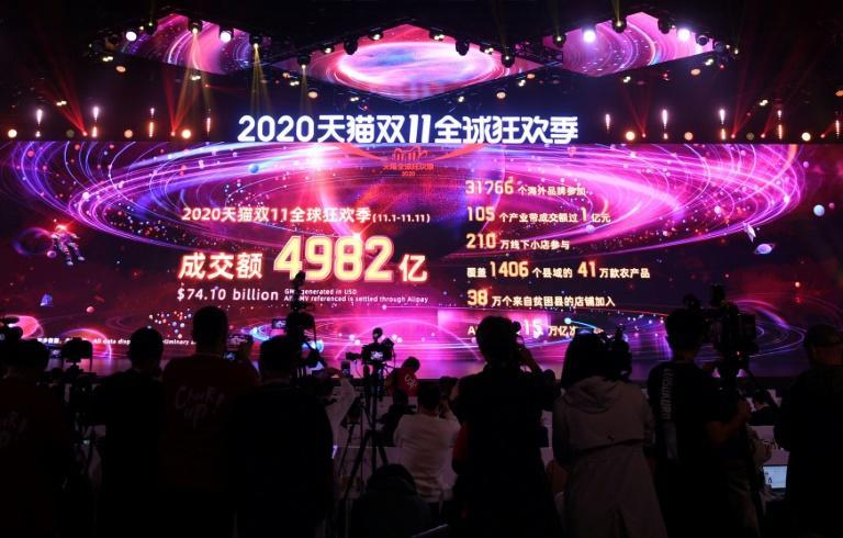 A screen shows sales totals at the end of the Singles' Day shopping festival at the 2020 Tmall Global Shopping Festival media centre in Hangzhou