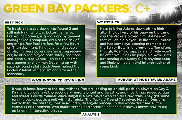 <p>Green Bay Packers </p>