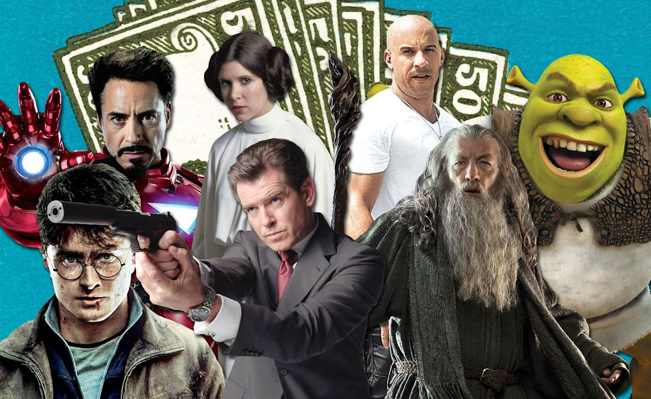 "<p>Nowadays, it's very rare to spot a brand new movie at the cinema. And <em>if</em> it is an original film, chances are it's gonna kick off a new series.</p><p>But what are the biggest franchises of all time? We've compiled a list of the top 50 series (as of writing) based on worldwide box-office gross, and it's an intriguing list. For reasons of inflation, you won't find as many older series.</p><p>Our main rules are that we're only including franchises within their own ""era"" or continuity. For instance, we're not including every single <em>Batman</em> movie as one series. The same goes for all <em>Dracula</em>, <em>Sherlock Holmes</em> or <em>Spider-Man</em><span> films.</span></p><p><span><span></span></span></p>"