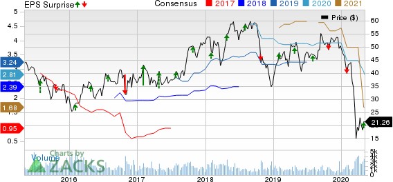 Carpenter Technology Corporation Price, Consensus and EPS Surprise