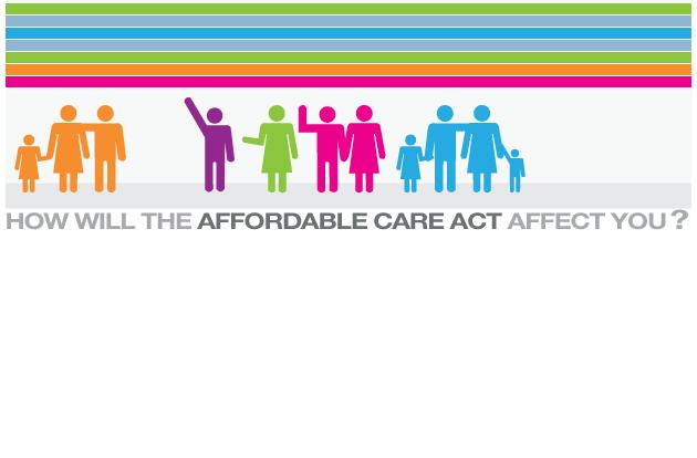 How will the ACA affect you?