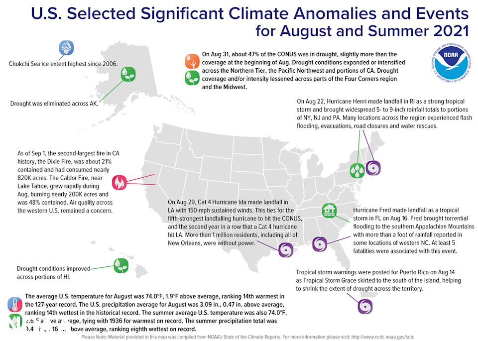 Significant climate events in the US over summer 2021 (NOAA)
