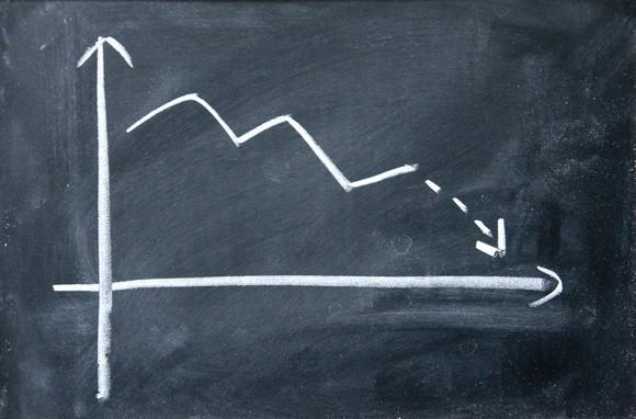 Chalkboard chart with a downward trending arrow.