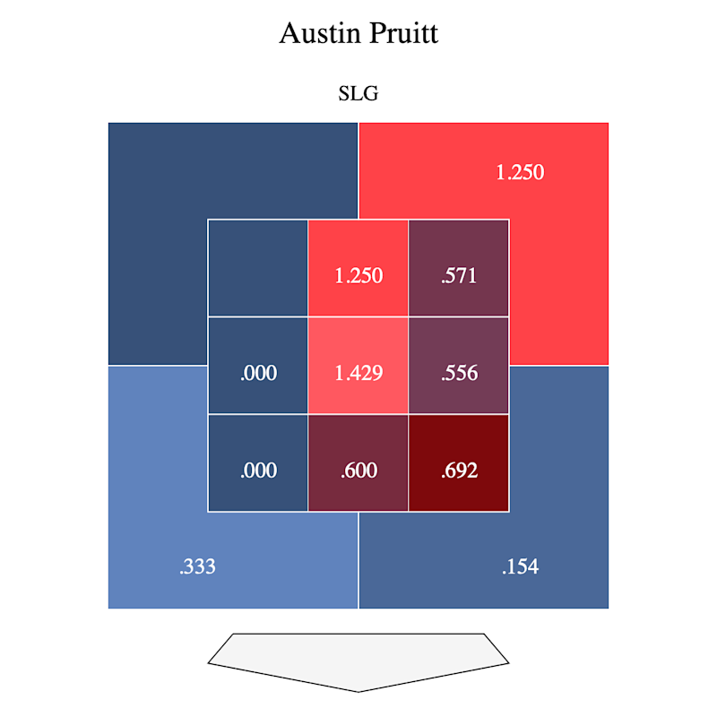 Breaking down Bo Bichette's epic 13-pitch duel with Austin