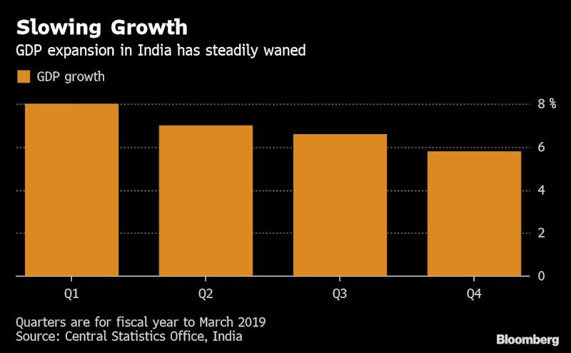 Despite RBI rate cut, market looks for more growth impetus