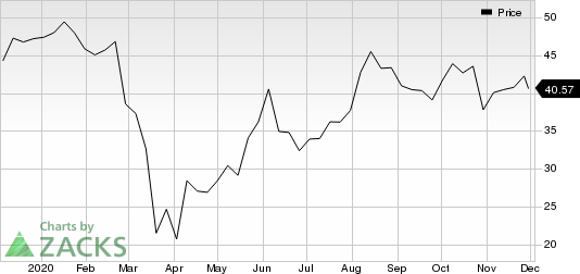 Allied Motion Technologies, Inc. Price