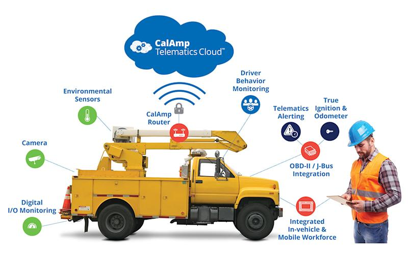 CalAmp telematics product chart with bubbles pointing to various points on a yellow bucket truck.