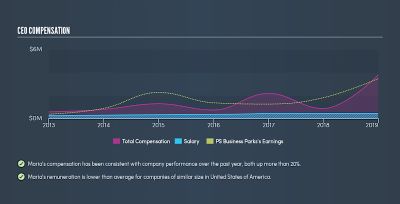 NYSE:PSB CEO Compensation, June 26th 2019