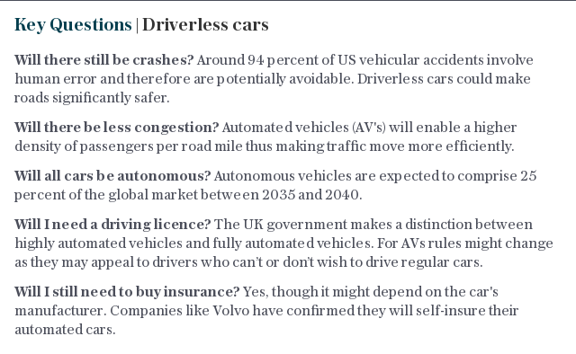 Key Questions | Driverless cars