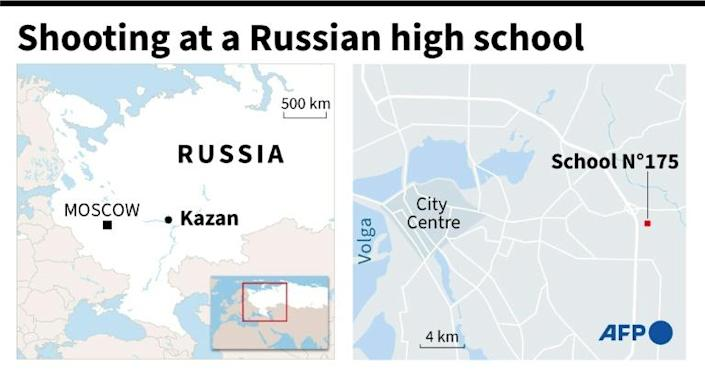 Shooting at a Russian high school