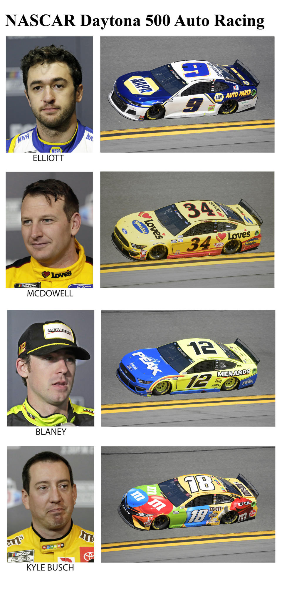 These photos taken in February 2020 show drivers in the starting lineup for Sunday's NASCAR Daytona 500 auto race in Daytona Beach, Fla. From top are Chase Elliott, 25th position, Michael McDowell, 26th position; Ryan Blaney, 27th position and Kyle Busch, 28th position. (AP Photo)