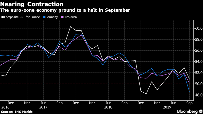 Germany may have fallen into recession in September, services PMIs show