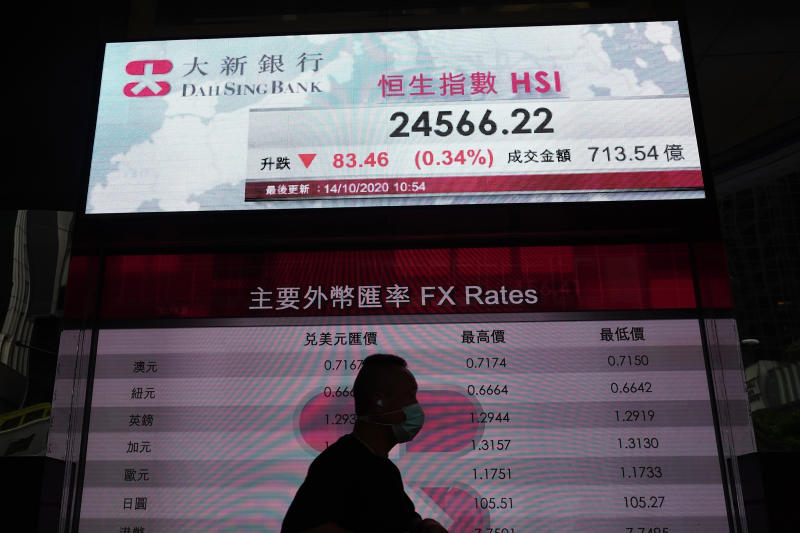 A man walks past a bank's electronic board showing the Hong Kong share index at Hong Kong Stock Exchange Wednesday, Oct. 14, 2020. Shares were mostly lower in Asia on Wednesday after pandemic concerns snapped a four-day winning streak on Wall Street. (AP Photo/Vincent Yu)