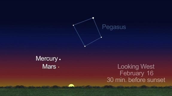 The locations of planets Mercury and. Mars at sunset on Feb. 16, 2013, are shown in this NASA sky map.