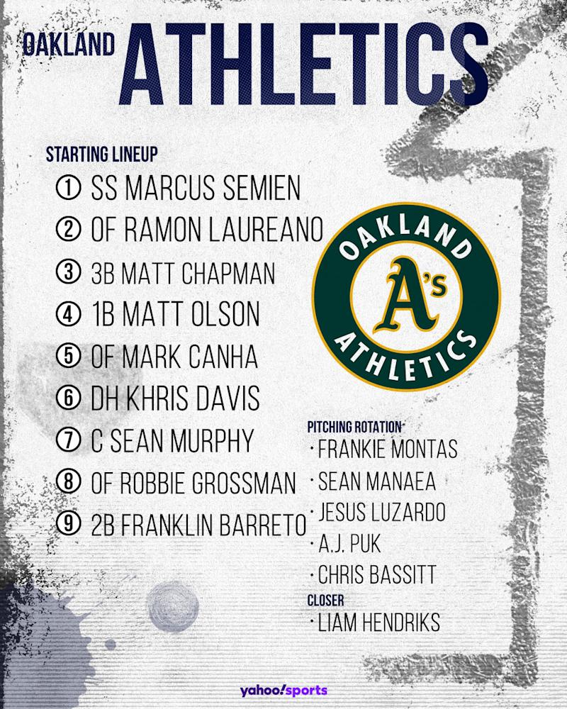 Oakland Athletics projected lineup. (Photo by Paul Rosales/Yahoo Sports)