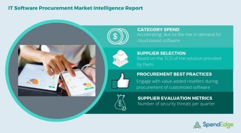 IT Software Market: Procurement Intelligence, Market Trends, Pricing Strategy, Supply Market, Category Management Insights Now Available From SpendEdge