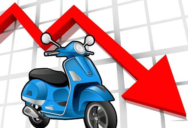 According to FADA, two-wheeler sales are down 7.97% since last February while passenger vehicle sales have dipped 8.25%, causing inventory levels to climb to 60-90 days of stock against about a month typically
