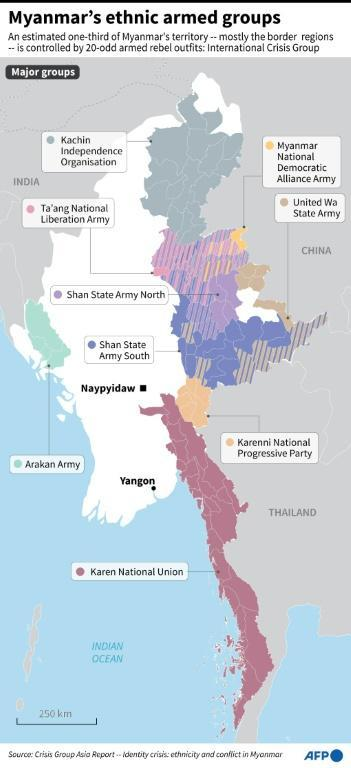 Myanmar's ethnic armed groups